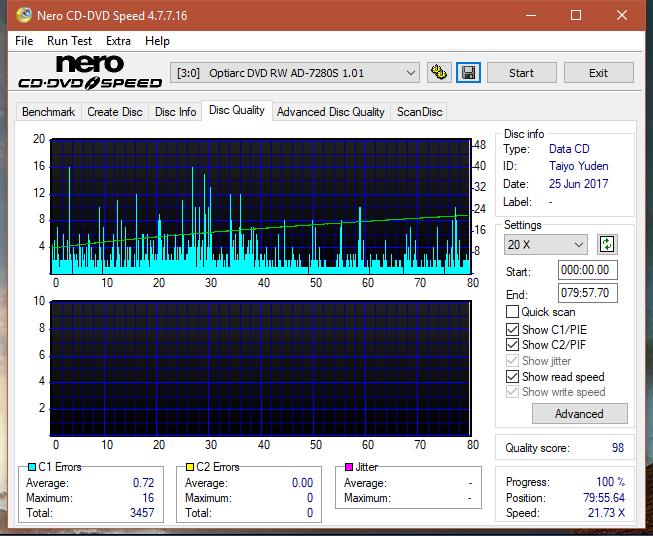 Nazwa:  DQ_8x_AD-7280S.png,  obejrzany:  21 razy,  rozmiar:  61.5 KB.