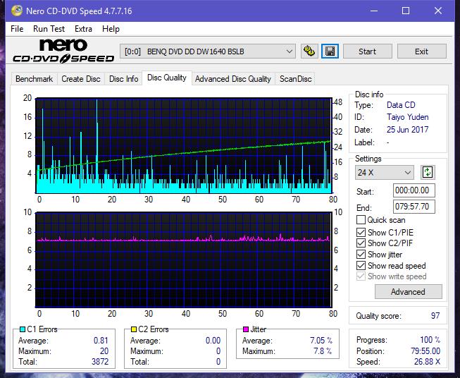 Nazwa:  DQ_16x_DW1640.png,  obejrzany:  21 razy,  rozmiar:  68.2 KB.