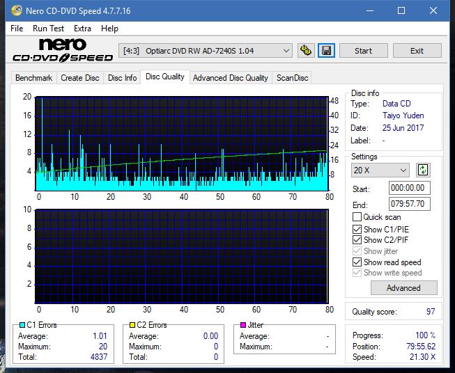 Nazwa:  DQ_32x_AD-7240S.png,  obejrzany:  21 razy,  rozmiar:  51.5 KB.