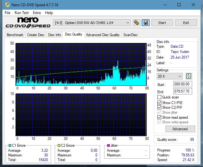 Nazwa:  DQ_40x_AD-7240S.png,  obejrzany:  21 razy,  rozmiar:  54.0 KB.