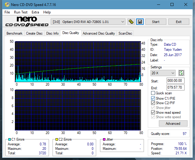 Nazwa:  DQ_40x_AD-7280S.png,  obejrzany:  21 razy,  rozmiar:  53.9 KB.