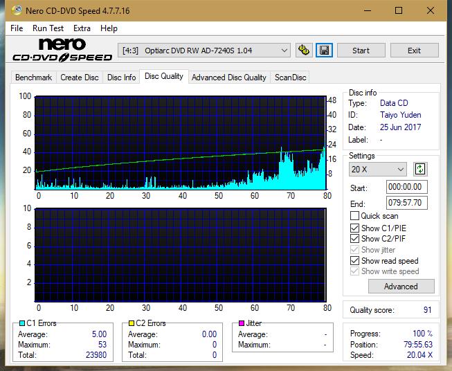Nazwa:  DQ_48x_AD-7240S.png,  obejrzany:  21 razy,  rozmiar:  59.7 KB.