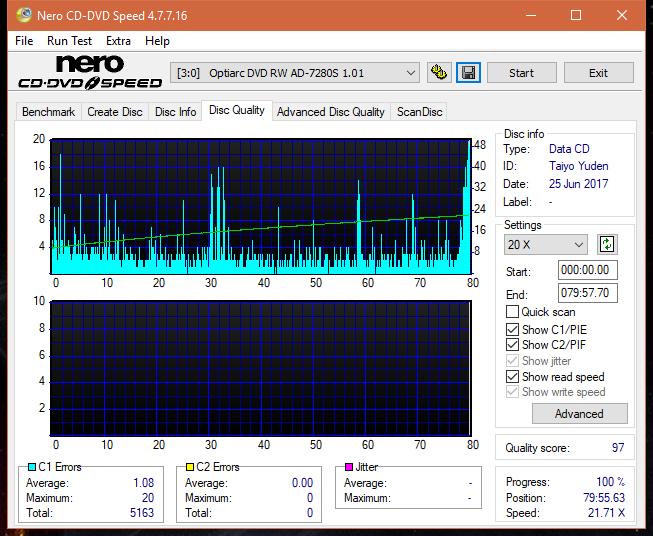Nazwa:  DQ_48x_AD-7280S.png,  obejrzany:  21 razy,  rozmiar:  52.9 KB.