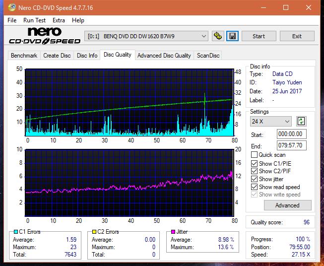 Nazwa:  DQ_48x_DW1620.png,  obejrzany:  21 razy,  rozmiar:  64.6 KB.