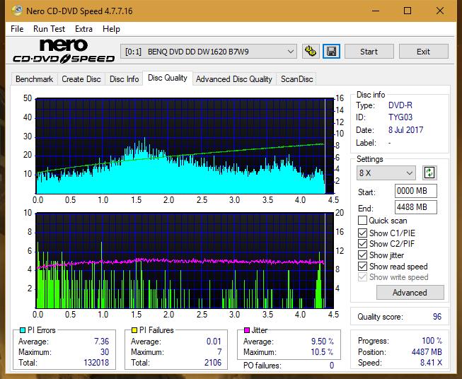 Nazwa:  DQ_4x_DW1620.png,  obejrzany:  10 razy,  rozmiar:  62.3 KB.