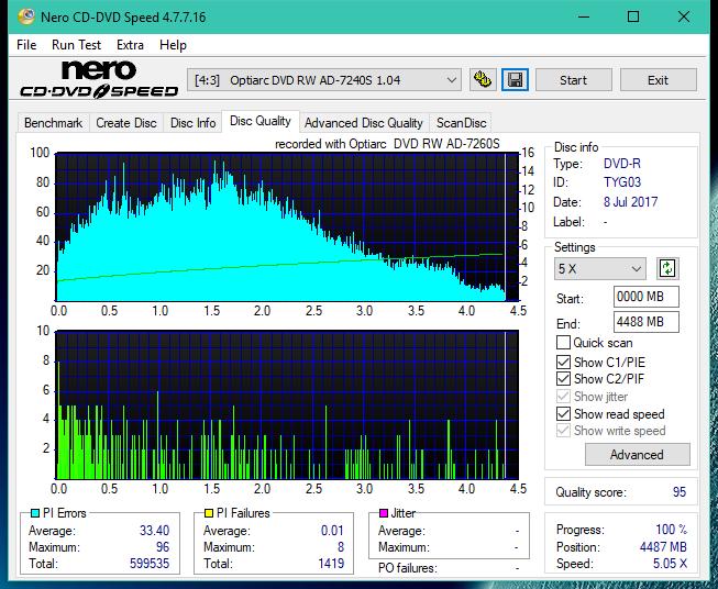 Nazwa:  DQ_4x_AD-7240S.png,  obejrzany:  10 razy,  rozmiar:  63.1 KB.