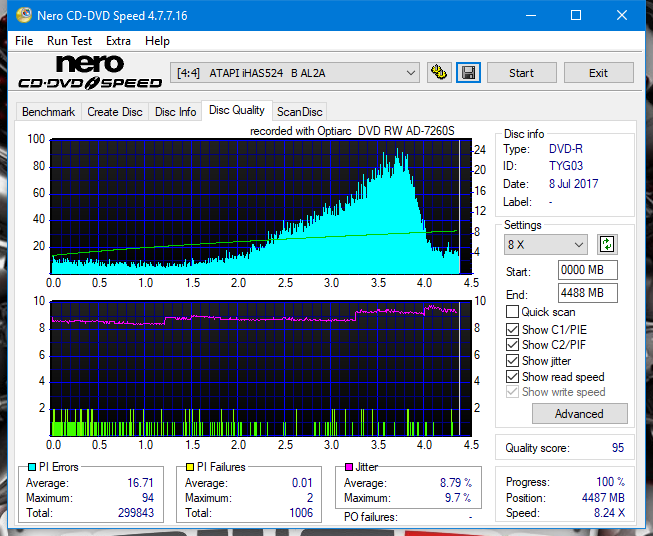 Nazwa:  DQ_4x_iHAS524-B.png,  obejrzany:  10 razy,  rozmiar:  68.6 KB.