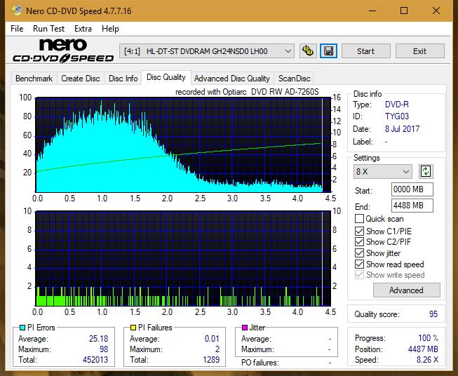 Nazwa:  DQ_4x_GH24NSD0.png,  obejrzany:  10 razy,  rozmiar:  60.8 KB.