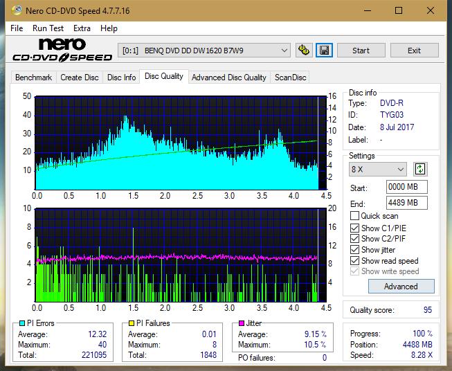 Nazwa:  DQ_6x_DW1620.png,  obejrzany:  10 razy,  rozmiar:  67.6 KB.