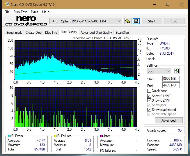 Nazwa:  DQ_6x_AD-7240S.png,  obejrzany:  10 razy,  rozmiar:  54.6 KB.