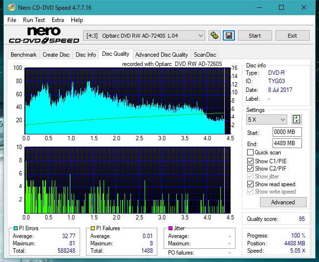 Nazwa:  DQ_8x_AD-7240S.png,  obejrzany:  10 razy,  rozmiar:  70.2 KB.
