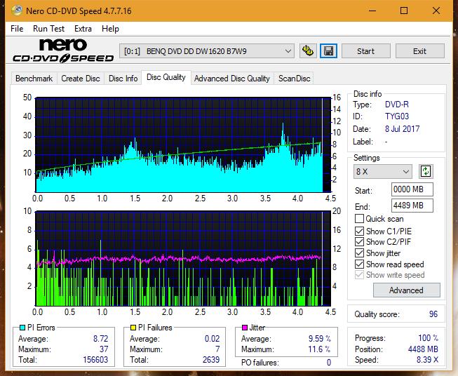 Nazwa:  DQ_12x_DW1620.png,  obejrzany:  11 razy,  rozmiar:  74.5 KB.