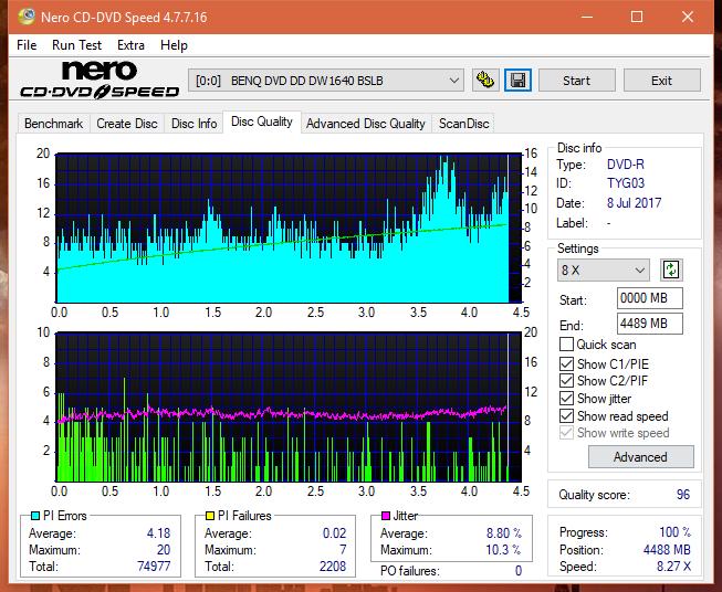 Nazwa:  DQ_12x_DW1640.png,  obejrzany:  11 razy,  rozmiar:  76.3 KB.