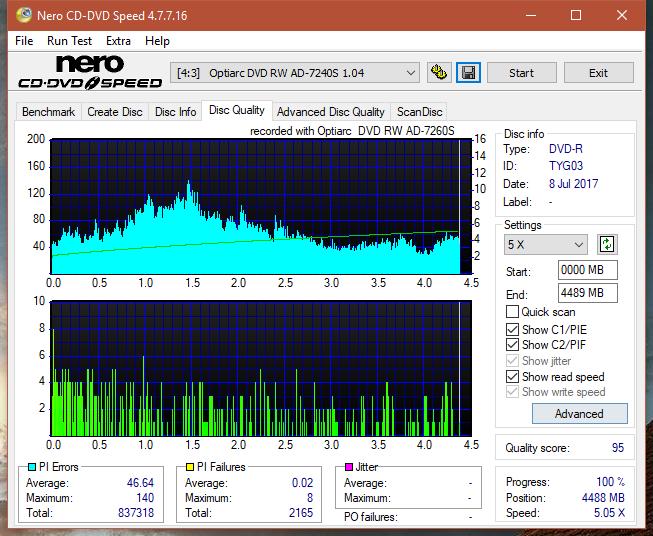 Nazwa:  DQ_12x_AD-7240S.png,  obejrzany:  11 razy,  rozmiar:  71.1 KB.