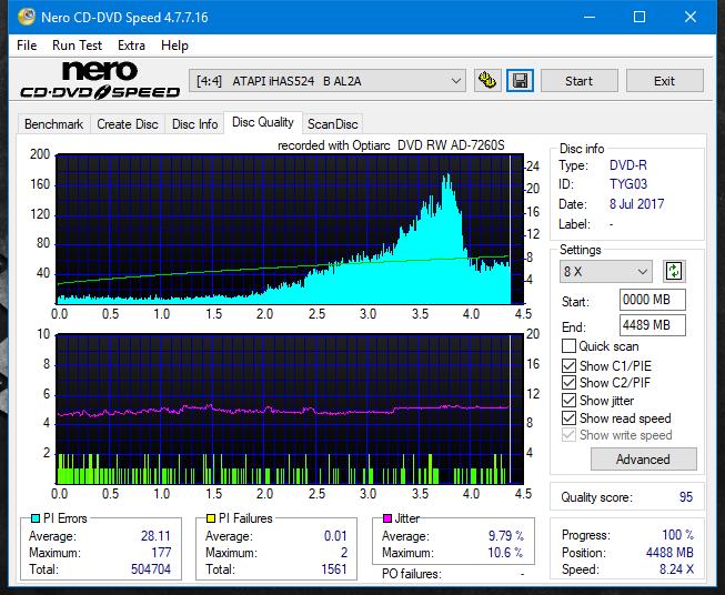 Nazwa:  DQ_12x_iHAS524-B.png,  obejrzany:  11 razy,  rozmiar:  56.3 KB.