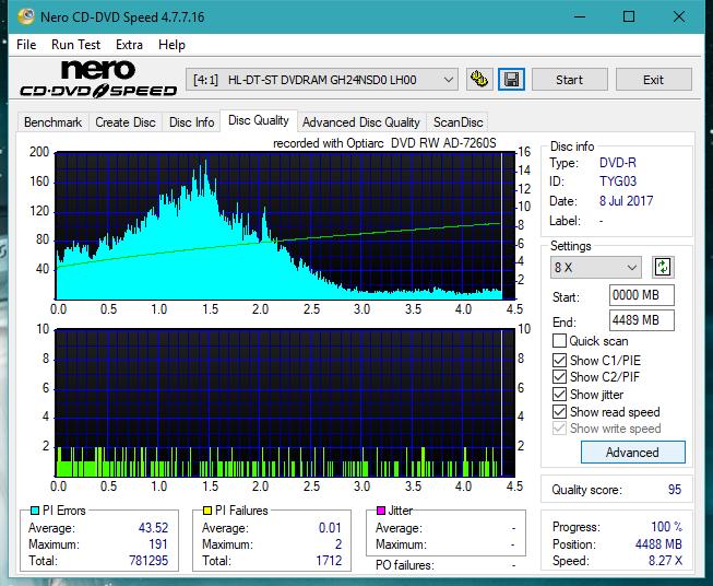 Nazwa:  DQ_12x_GH24NSD0.png,  obejrzany:  11 razy,  rozmiar:  67.9 KB.