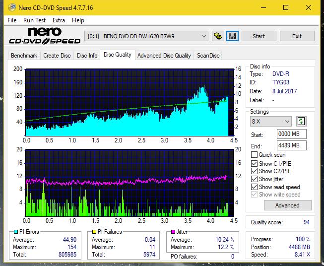 Nazwa:  DQ_16x_DW1620.png,  obejrzany:  11 razy,  rozmiar:  69.2 KB.