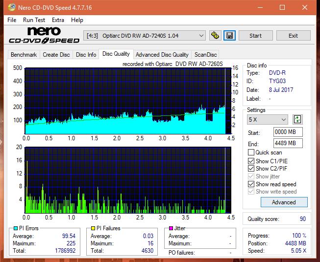 Nazwa:  DQ_16x_AD-7240S.png,  obejrzany:  11 razy,  rozmiar:  72.4 KB.