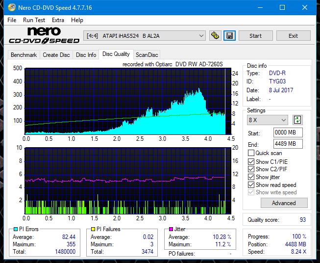 Nazwa:  DQ_16x_iHAS524-B.png,  obejrzany:  11 razy,  rozmiar:  59.4 KB.
