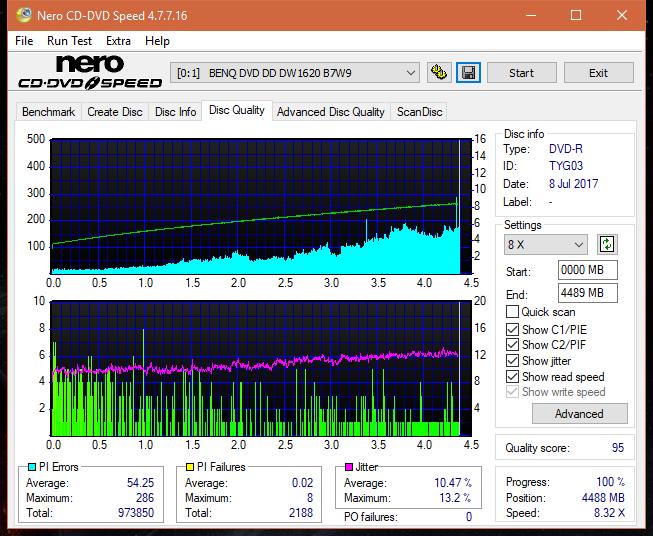Nazwa:  DQ_18x_DW1620.png,  obejrzany:  11 razy,  rozmiar:  59.5 KB.