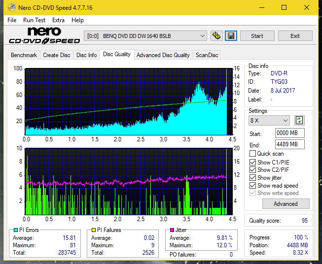 Nazwa:  DQ_18x_DW1640.png,  obejrzany:  11 razy,  rozmiar:  70.6 KB.