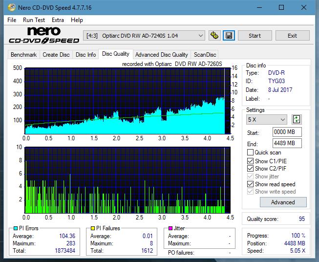 Nazwa:  DQ_18x_AD-7240S.png,  obejrzany:  11 razy,  rozmiar:  60.6 KB.