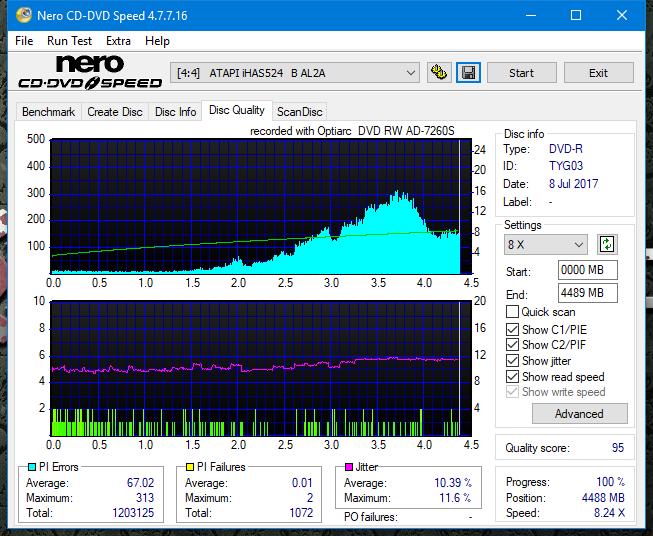 Nazwa:  DQ_18x_iHAS524-B.png,  obejrzany:  11 razy,  rozmiar:  72.0 KB.