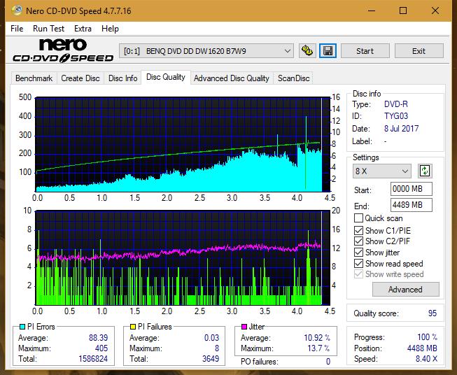 Nazwa:  DQ_20x_DW1620.png,  obejrzany:  11 razy,  rozmiar:  65.5 KB.