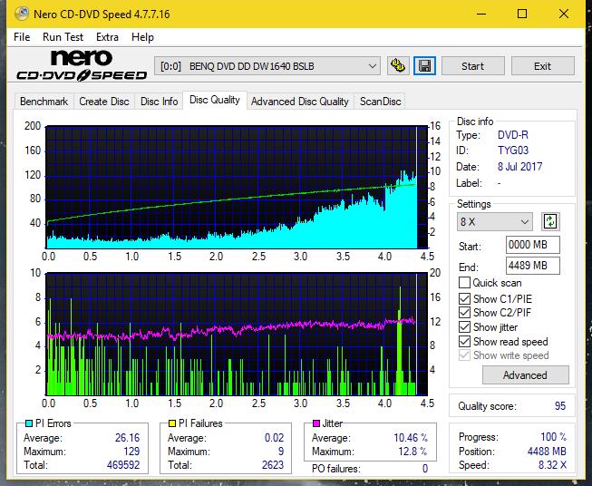 Nazwa:  DQ_20x_DW1640.png,  obejrzany:  11 razy,  rozmiar:  71.1 KB.