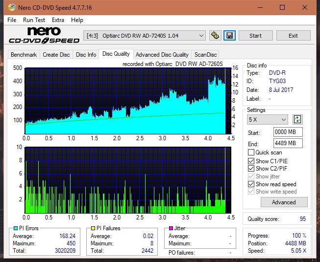 Nazwa:  DQ_20x_AD-7240S.png,  obejrzany:  11 razy,  rozmiar:  64.3 KB.