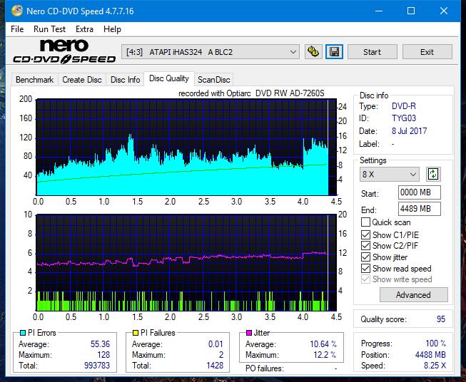 Nazwa:  DQ_20x_iHAS324-A.png,  obejrzany:  11 razy,  rozmiar:  69.0 KB.