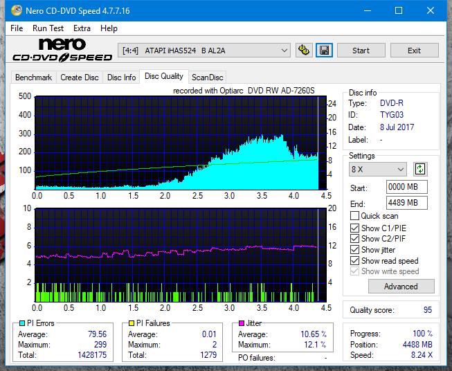 Nazwa:  DQ_20x_iHAS524-B.png,  obejrzany:  11 razy,  rozmiar:  67.9 KB.