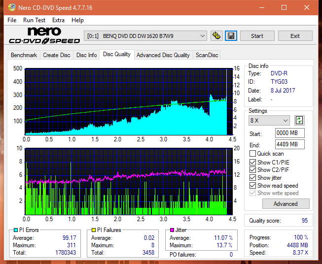 Nazwa:  DQ_24x_DW1620.png,  obejrzany:  11 razy,  rozmiar:  75.7 KB.