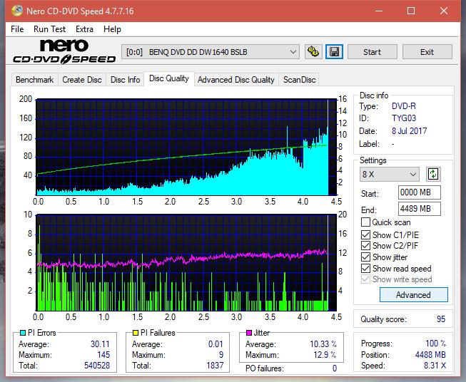 Nazwa:  DQ_24x_DW1640.png,  obejrzany:  11 razy,  rozmiar:  62.8 KB.