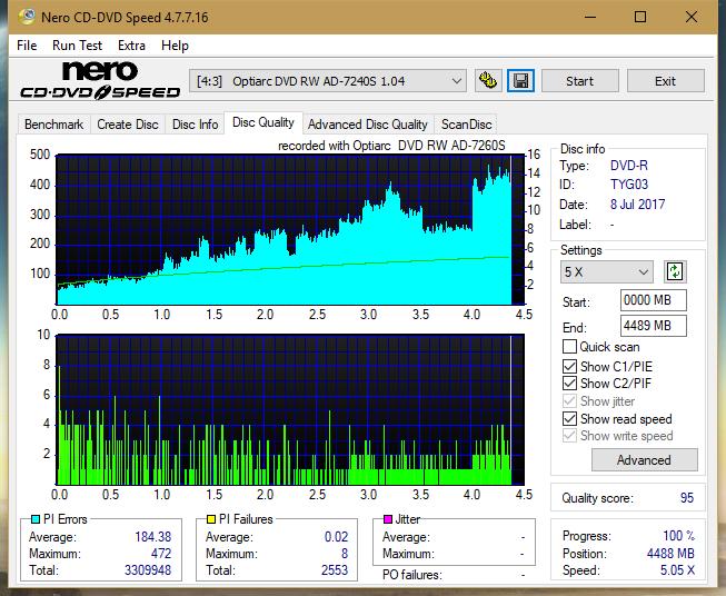 Nazwa:  DQ_24x_AD-7240S.png,  obejrzany:  11 razy,  rozmiar:  69.9 KB.