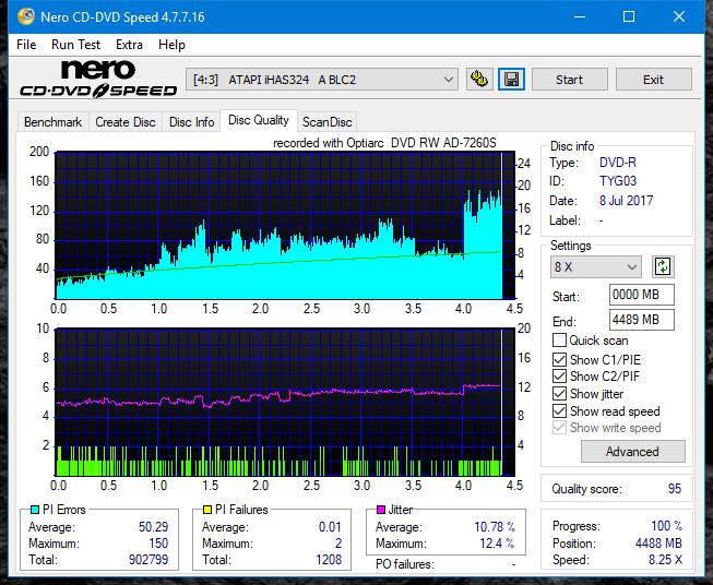 Nazwa:  DQ_24x_iHAS324-A.png,  obejrzany:  11 razy,  rozmiar:  62.9 KB.