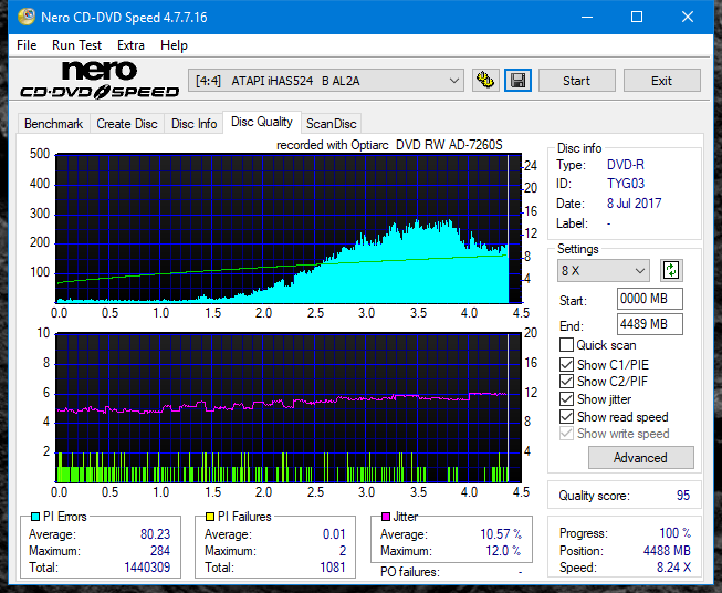 Nazwa:  DQ_24x_iHAS524-B.png,  obejrzany:  11 razy,  rozmiar:  63.3 KB.