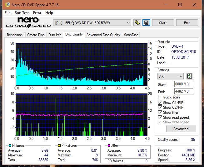 Nazwa:  DQ_4x_DW1620.png,  obejrzany:  63 razy,  rozmiar:  71.4 KB.