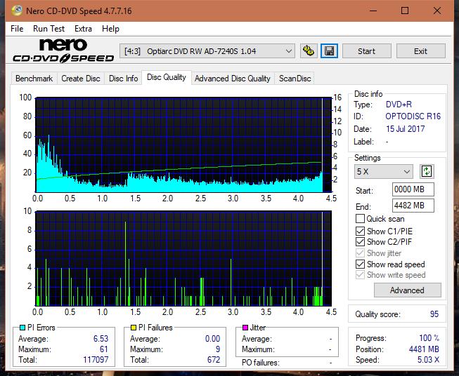 Nazwa:  DQ_4x_AD-7240S.png,  obejrzany:  63 razy,  rozmiar:  70.5 KB.