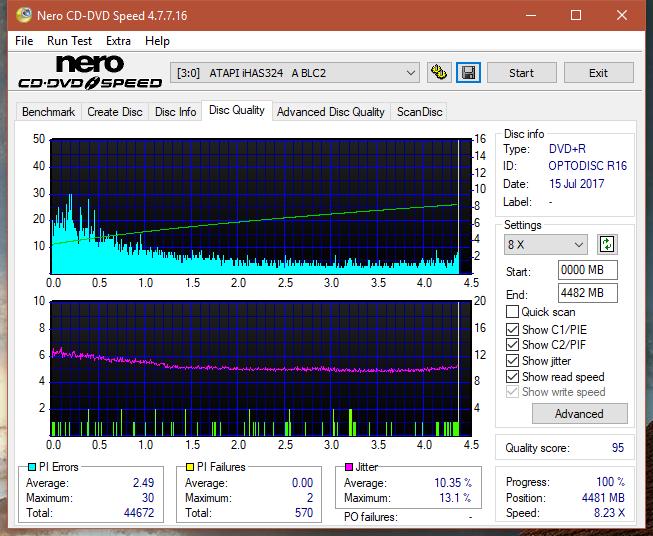 Nazwa:  DQ_6x_iHAS324-A.png,  obejrzany:  64 razy,  rozmiar:  67.9 KB.