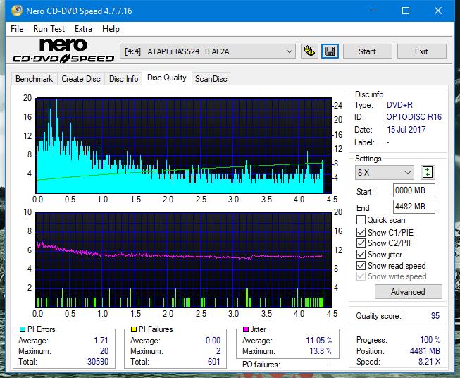 Nazwa:  DQ_6x_iHAS524-B.png,  obejrzany:  63 razy,  rozmiar:  72.4 KB.