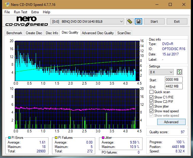 Nazwa:  DQ_8x_DW1640.png,  obejrzany:  64 razy,  rozmiar:  55.5 KB.