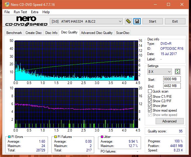 Nazwa:  DQ_8x_iHAS324-A.png,  obejrzany:  64 razy,  rozmiar:  68.7 KB.