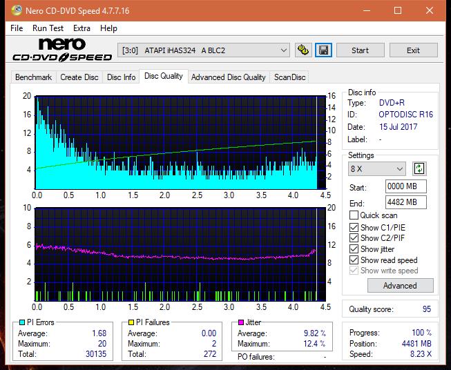 Nazwa:  DQ_12x_iHAS324-A.png,  obejrzany:  62 razy,  rozmiar:  57.1 KB.
