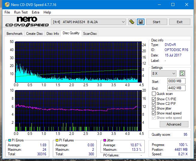 Nazwa:  DQ_12x_iHAS524-B.png,  obejrzany:  63 razy,  rozmiar:  63.4 KB.