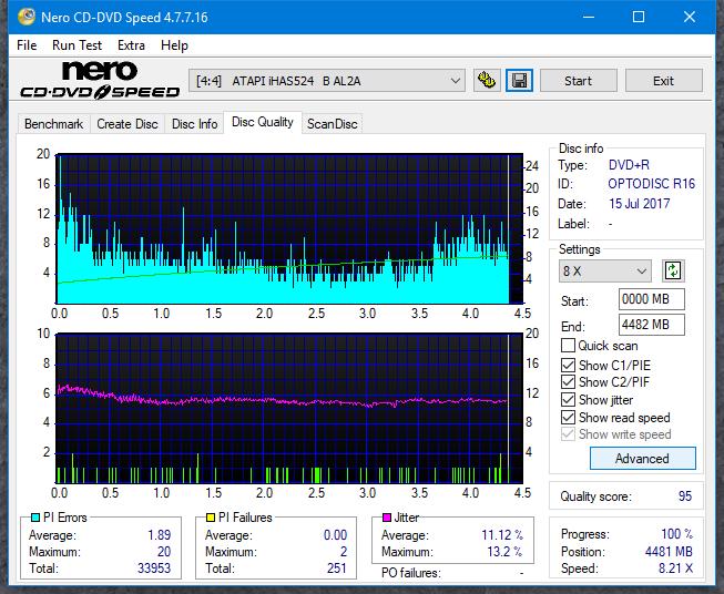 Nazwa:  DQ_16x_iHAS524-B.png,  obejrzany:  61 razy,  rozmiar:  66.0 KB.