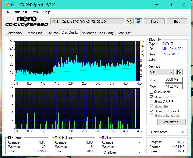 Nazwa:  DQ_4x_AD-7240S.png,  obejrzany:  60 razy,  rozmiar:  71.8 KB.