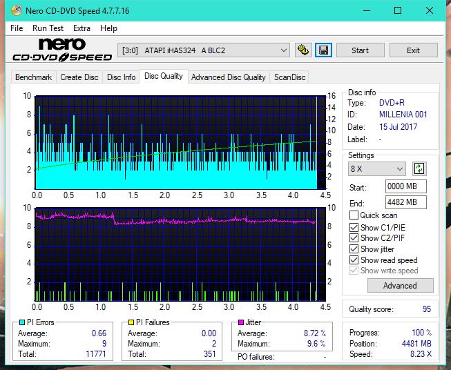 Nazwa:  DQ_4x_iHAS324-A.png,  obejrzany:  60 razy,  rozmiar:  73.2 KB.