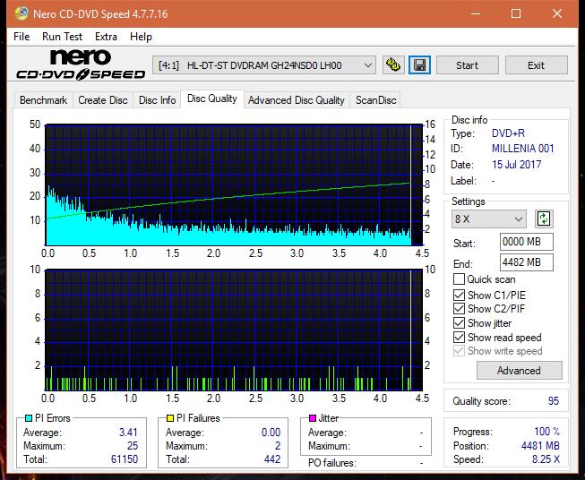 Nazwa:  DQ_4x_GH24NSD0.png,  obejrzany:  60 razy,  rozmiar:  55.2 KB.