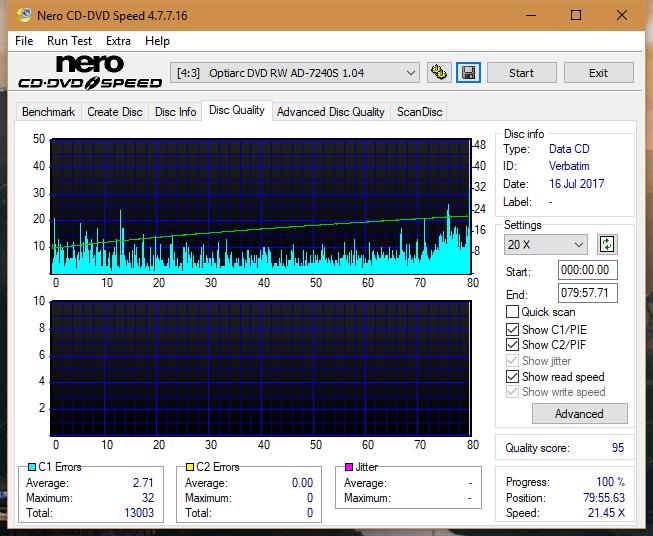 Nazwa:  DQ_16x_AD-7240S.png,  obejrzany:  59 razy,  rozmiar:  62.5 KB.